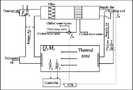 me_0543] hvac schematics and diagrams schematic wiring  botse cajos xrenket isra mohammedshrine librar wiring 101