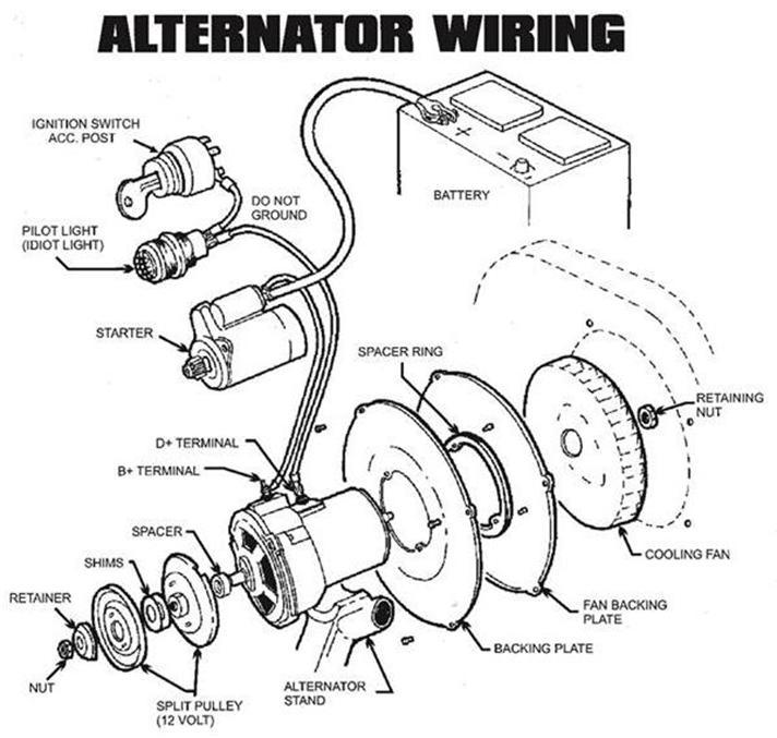 vw trike wiring - daihatsu.zagato.kidscostumes.club  diagram source