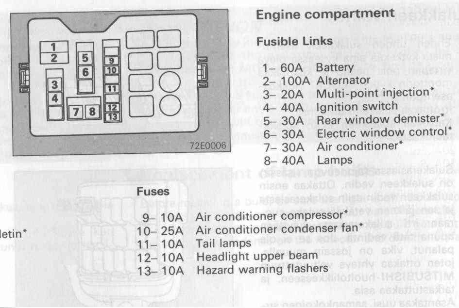 Mitsubishi Montero Fuse Diagram - seniorsclub.it device-supply -  device-supply.seniorsclub.itdevice-supply.seniorsclub.it