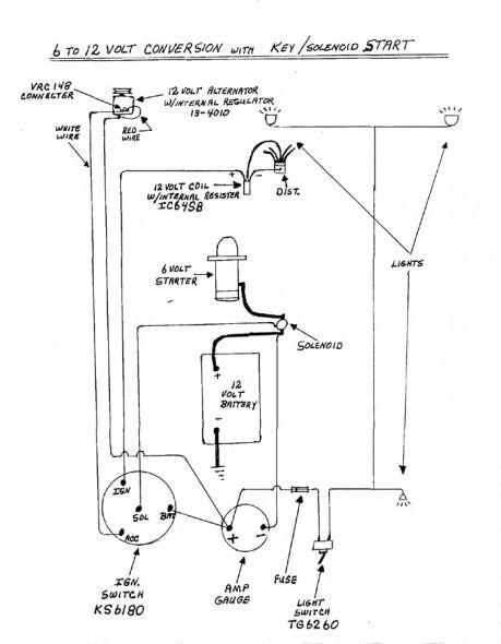 Sensational Hyster Forklift Starter Wiring Diagram Diagram Diagram Wire Wiring Cloud Histehirlexornumapkesianilluminateatxorg