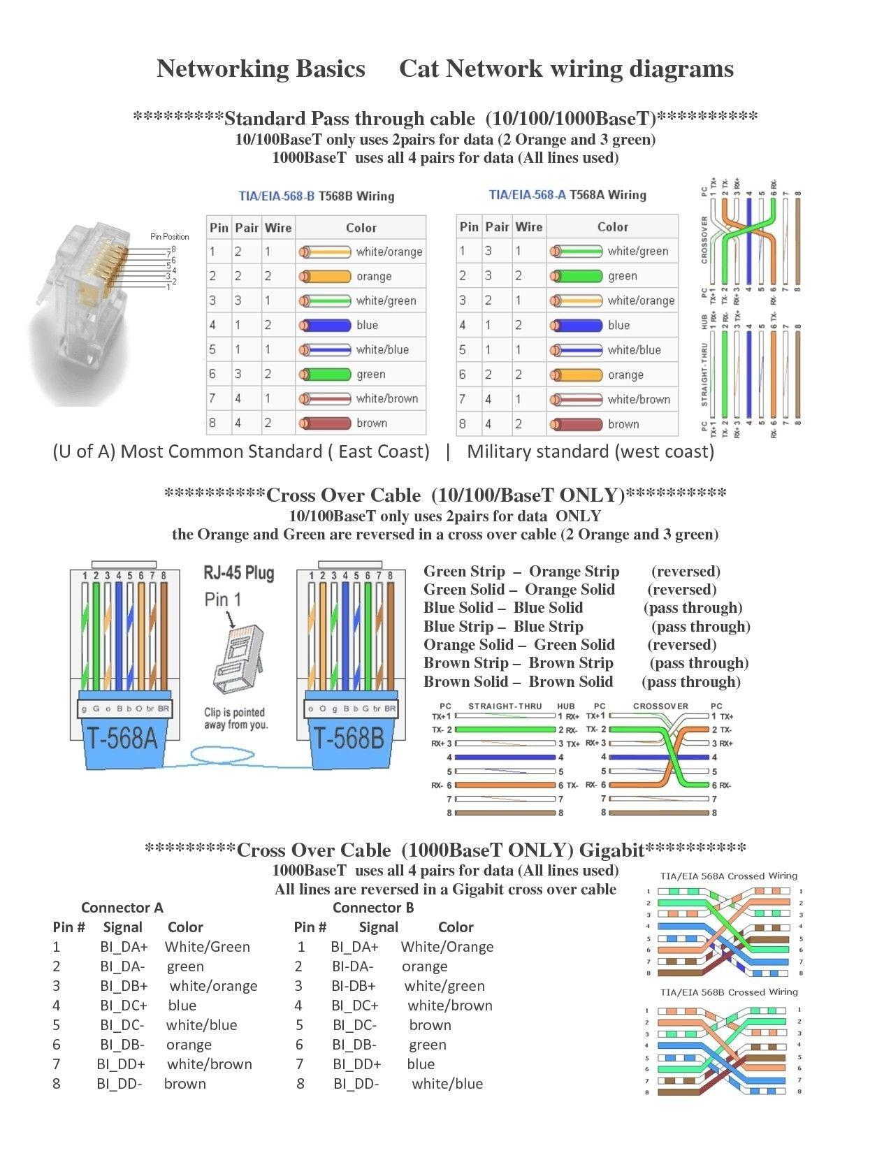 VT_2391] Cat 6 Wiring Diagram Wikipedia Schematic WiringRous Oxyt Pap Mohammedshrine Librar Wiring 101