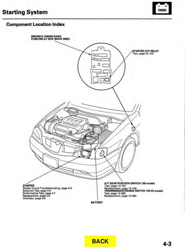 96 Acura Tl Engine Diagram - 1845 Case Wiring Diagram B -  1982dodge.yenpancane.jeanjaures37.fr | Acura Tl Engine Schematics |  | Wiring Diagram Resource