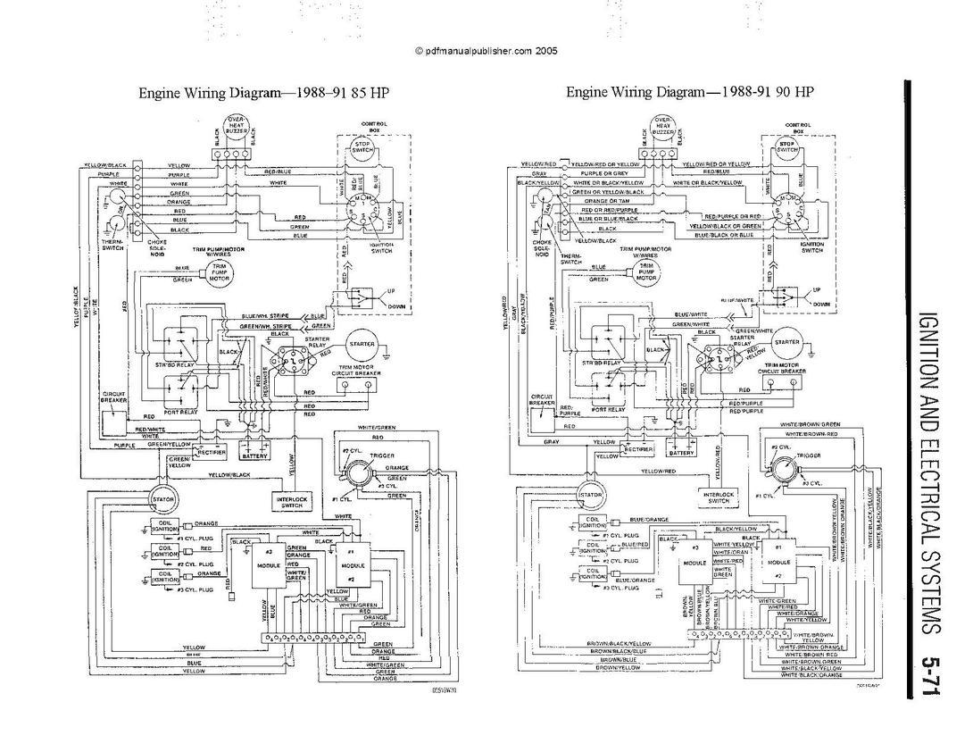 Schema 40 Hp Mercury Outboard Wiring Diagram Full Hd Inleasing Kinggo Fr