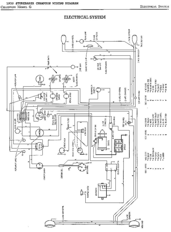 fs_6373] pinmaleplugadapterconnectorforrgb35285050ledstrip champion wiring diagrams  bletu opein mohammedshrine librar wiring 101