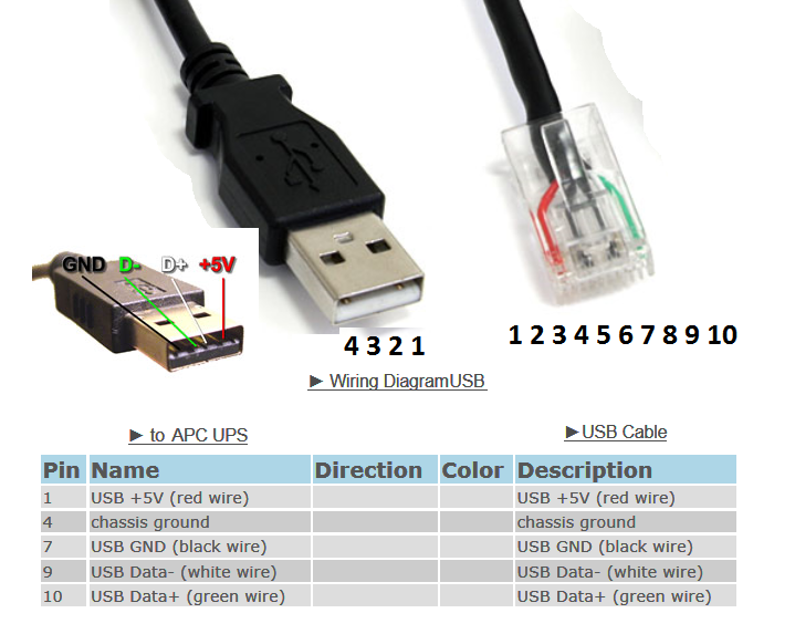 AF_5370] Usb Rj45 Cable Wiring Diagram How To Build An Apc Ups Data Cable  PageLline Hisre Opogo Apom Pschts Umize Dness Xeira Mohammedshrine Librar Wiring  101
