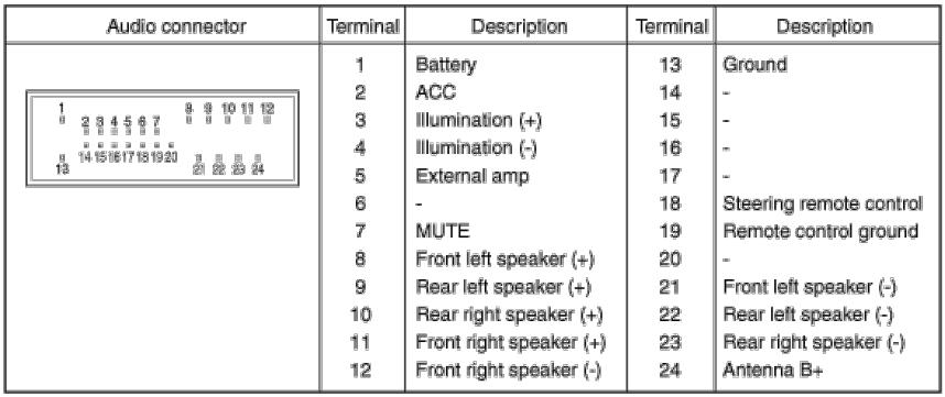 [SCHEMATICS_43NM]  WW_2550] 2008 Hyundai Sonata Wiring Diagram Free Diagram   2006 Hyundai Sonata Radio Wiring Diagram      Joni Hete Dome Mohammedshrine Librar Wiring 101