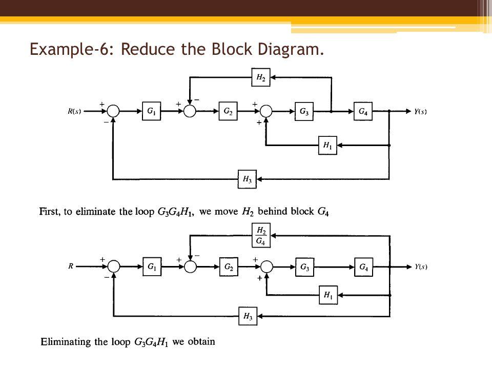 block diagram reducer en 3610  electric car block diagram block diagram reduction problems en 3610  electric car block diagram