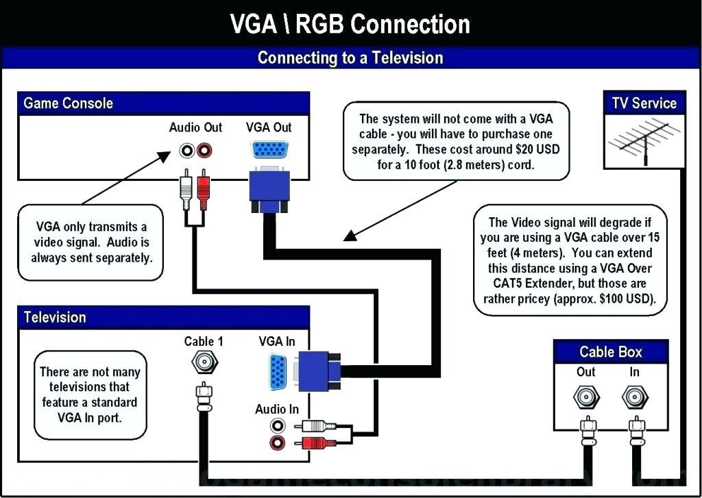 xbox 360 slim wire diagram vm 3278  original xbox vga wiring diagram wiring diagram  original xbox vga wiring diagram wiring