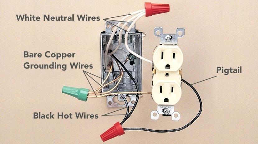 hn7741 wiring diagram duplex receptacle schematic wiring