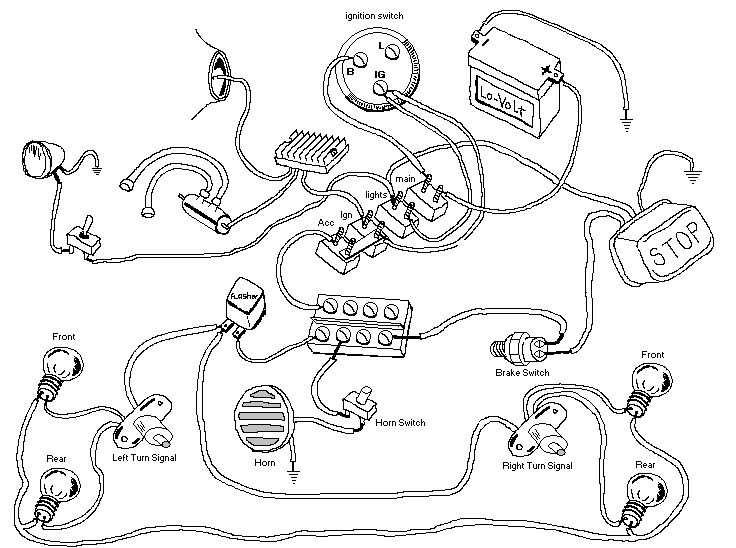 Harley Chopper Wiring Diagram | hobbiesxstylehobbiesxstyle