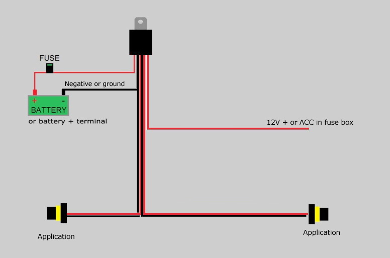 Excellent Relay Wiring Harness Basic Electronics Wiring Diagram Wiring Cloud Hisonepsysticxongrecoveryedborg