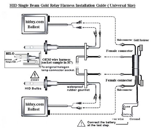 Hid Wiring Harness Diagram from static-assets.imageservice.cloud