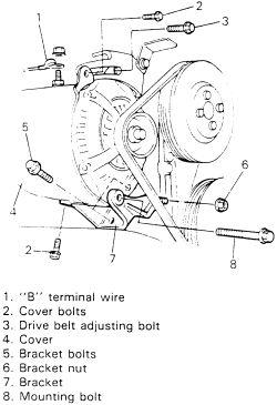 2002 Suzuki Esteem Engine Diagram Wiring Diagram Center Leak Quality Leak Quality Tatikids It
