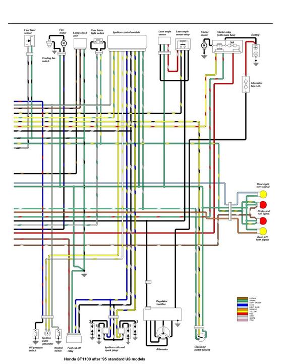 YE_7235] Honda St1100 Wiring Diagram Wiring DiagramItis Stre Over Marki Xolia Mohammedshrine Librar Wiring 101