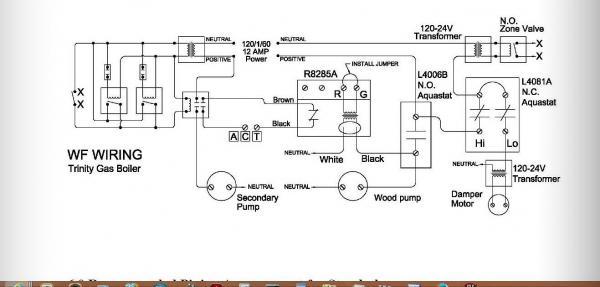 [ZHKZ_3066]  GD_1815] Wiring Oil Furnace Hot Water Schematic Wiring | Outdoor Wood Furnace Wiring Diagram |  | Www Mohammedshrine Librar Wiring 101