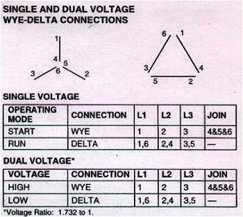 480 volt 1 phase wiring diagram ra 2526  lead motor wiring diagram on wiring diagram 6 lead 3  ra 2526  lead motor wiring diagram on