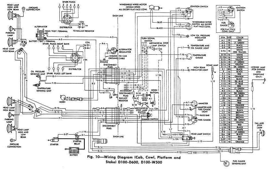 Wondrous Dodge Dart Wiring Straps Wiring Diagram Tutorial Wiring Cloud Overrenstrafr09Org