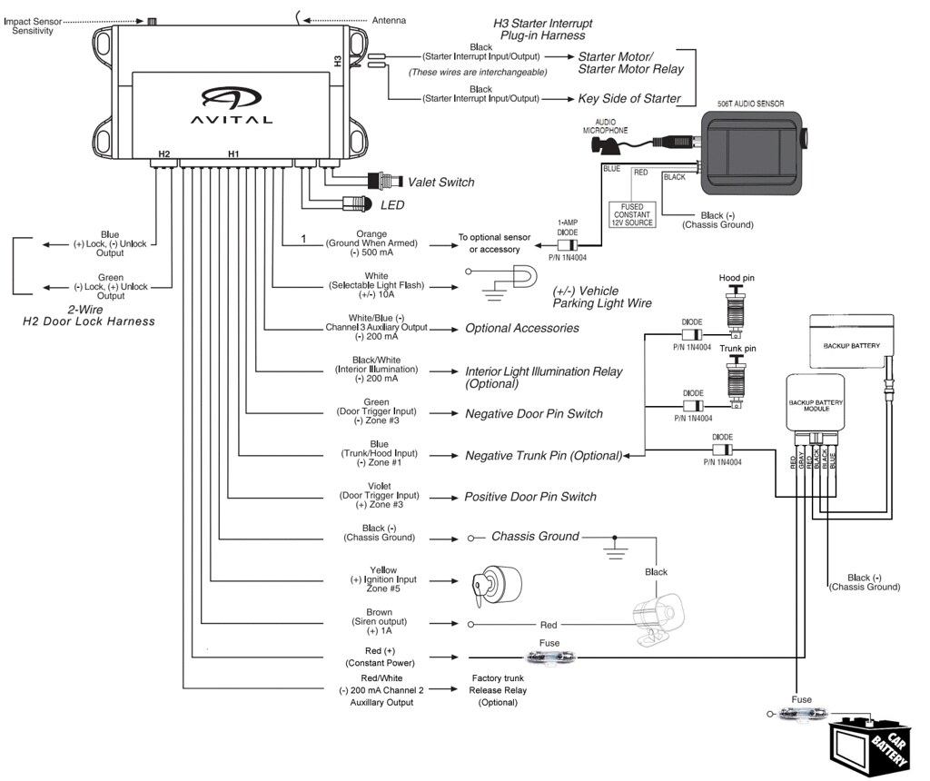 NO_6456] Python Security System Wiring Diagrams Download DiagramFeren Majo Synk Elec Mohammedshrine Librar Wiring 101