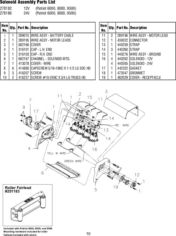 Vz 3352 Ramsey Winch Wiring Diagram Patriot Download Diagram