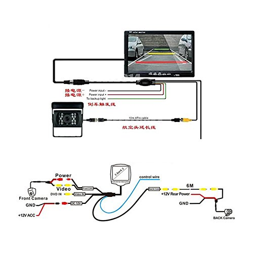 Strange Tft Lcd Wiring Diagram Wiring Diagram Wiring Cloud Rometaidewilluminateatxorg