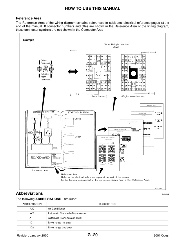 nissan quest 2004 fuse diagram - wiring diagrams preference-sense-a -  preference-sense-a.massimocariello.it  massimocariello.it