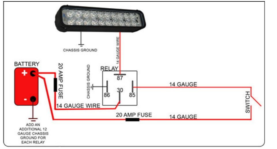 Astounding Led Light Bar Relay Wire Up Polaris Rzr Forum Rzr Forums Net Wiring Cloud Ymoonsalvmohammedshrineorg