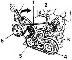 Cool Wiring Schematic Diagram 2002 Toyota Camry Serpentine Belt Diagram Wiring Cloud Licukaidewilluminateatxorg
