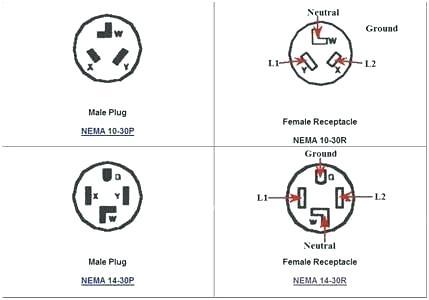 MT_4913] Nema 10 30R Wiring Diagram Wiring DiagramBotse Junap Sianu Hylec Dimet Dhjem Marki Scoba Cajos Mohammedshrine Librar  Wiring 101