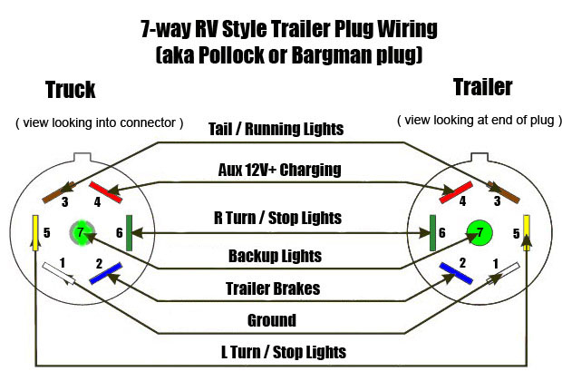 WT_5764] S10 Trailer Wiring Harness 7 Pin Get Free Image About Wiring  DiagramCajos Licuk Mohammedshrine Librar Wiring 101