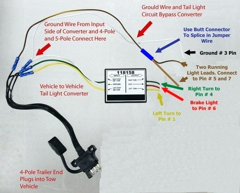 Super 7 Way Trailer Plug Wiring Diagram Converter Wiring Diagram Experts Wiring Cloud Xempagosophoxytasticioscodnessplanboapumohammedshrineorg