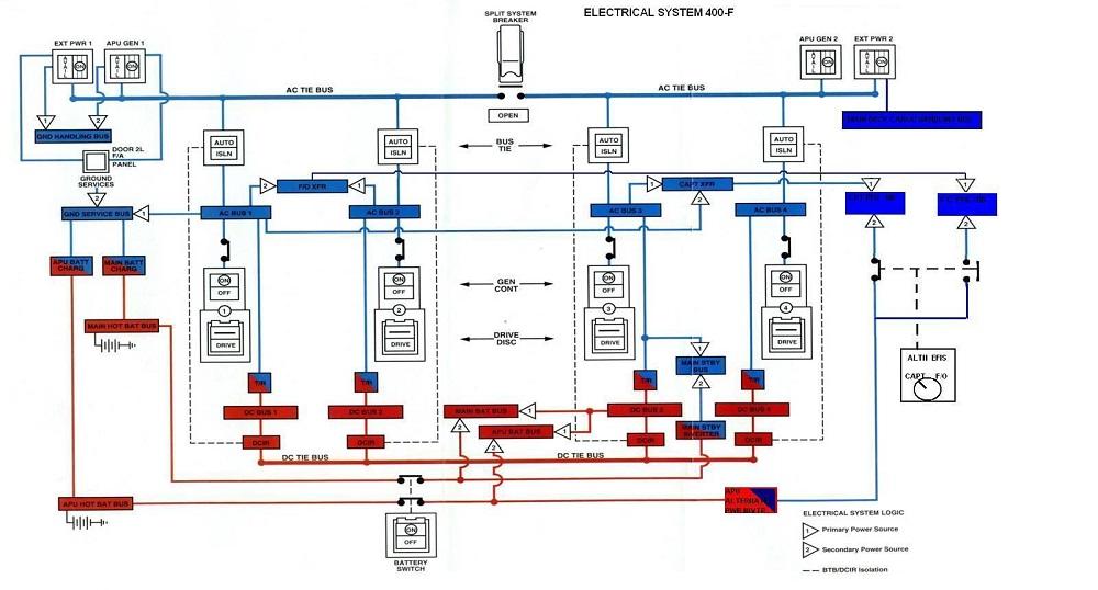 boeing 747 400 wiring diagram  top wiring diagram gallery