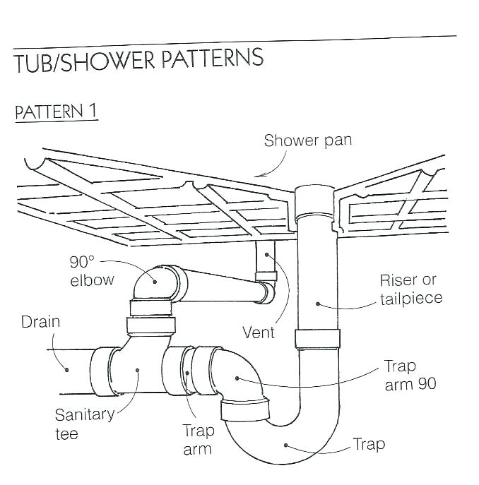 How To Plumb A Shower Drain Diagram Mycoffeepot Org