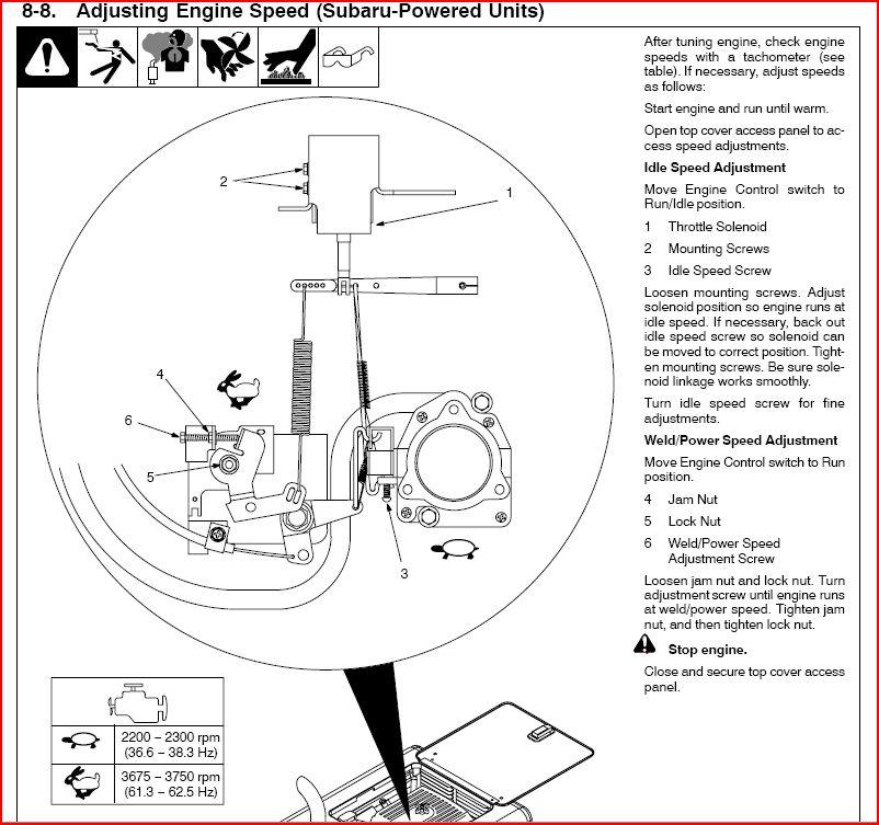 Miller Bobcat 250 Wiring Diagram 2000 Tomos Wiring Diagram Doorchime Tukune Jeanjaures37 Fr