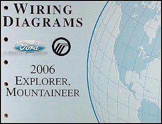 2000 Mercury Mountaineer Fuse Panel Diagram - Wiring ...