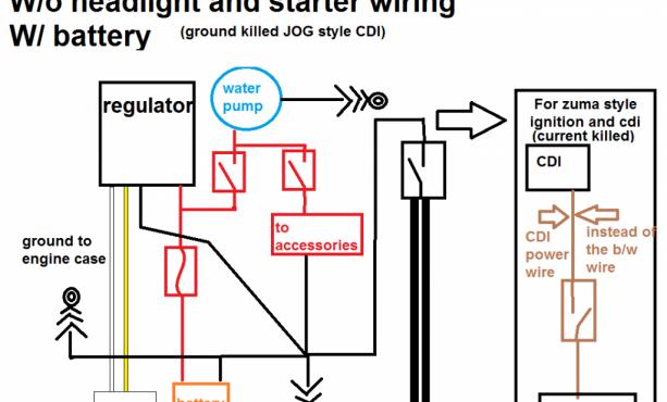 [DIAGRAM_5FD]  GZ_1164] 1992 Yamaha Jog Wiring Diagram Download Diagram   1992 Yamaha Jog Wiring Diagram      Inkl Cette Mohammedshrine Librar Wiring 101