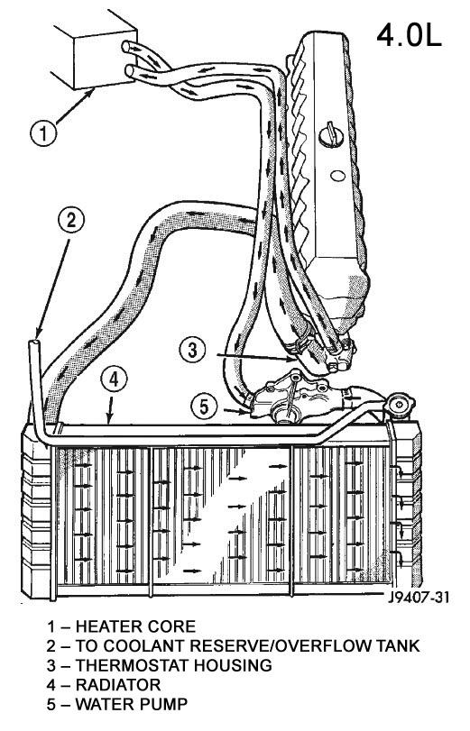 Zm 2441 1999 Jeep Engine Diagram Free Diagram