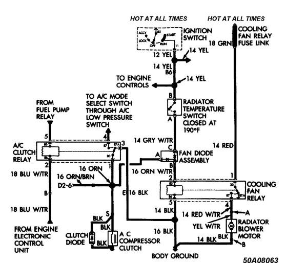 1984 jeep cj7 dash wiring diagram jeep cherokee dash light wiring wiring diagram e6  jeep cherokee dash light wiring