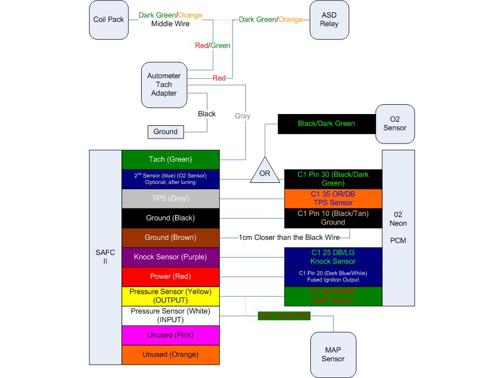 [SCHEMATICS_4US]  LK_5956] Durango Stereo Wiring Colors | Dodge Neon Wiring Diagram Stereo |  | Xlexi Tzici Umize Kweca Atolo Lopla Anth Bepta Mohammedshrine Librar Wiring  101