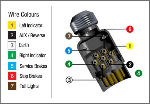Zw 7431 Large 7 Pin Trailer Plug Wiring Diagram Free Diagram