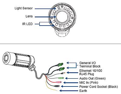 ir camera wiring schematic 3 5 jack diagram  begeboy