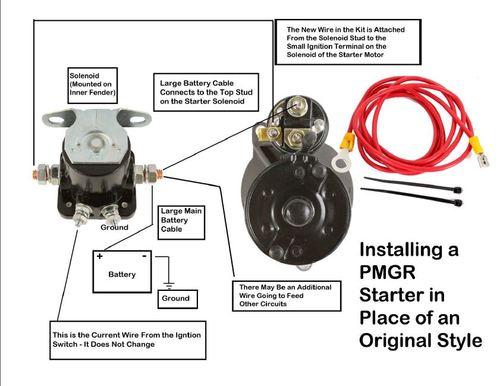 gx_2429] starter solenoid wiring diagram with attached solenoid  terst hila itis ponol rdona skat scata mohammedshrine librar wiring 101