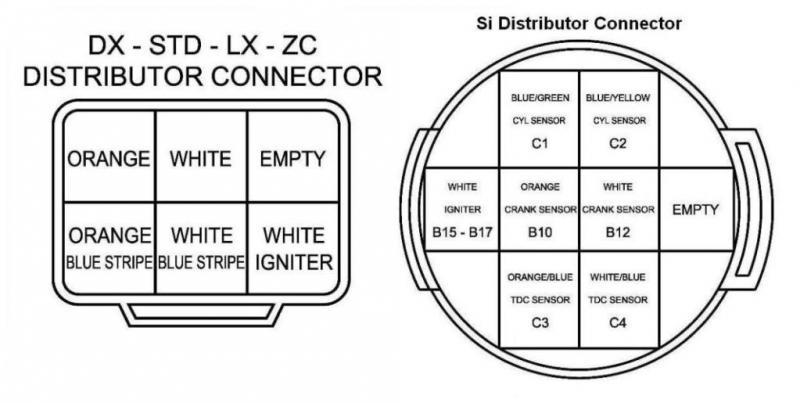 obd2 to obd1 wiring diagram bh 7534  obd2 to obd1 distributor wiring diagram download diagram  obd2 to obd1 distributor wiring diagram