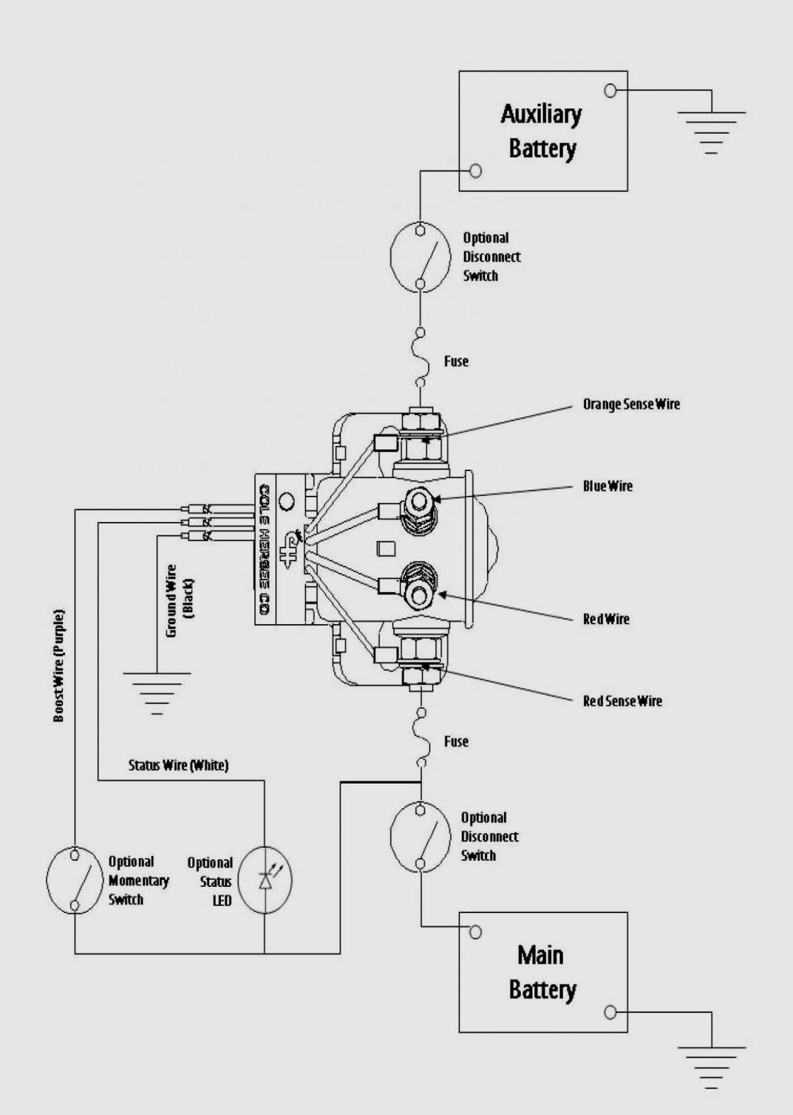 Bushtec Trailer Wiring Diagram Seniorsclub It Circuit Water Circuit Water Seniorsclub It