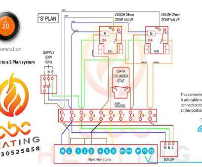 Nest Wiring Diagram S Plan from static-assets.imageservice.cloud