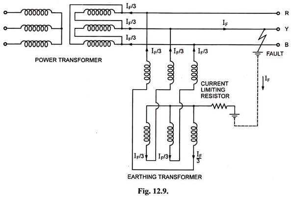 Sf 8119  Single Phase Transformer Wiring Diagram In