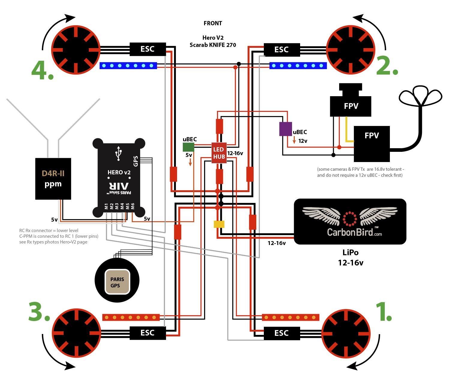 Gimbal Naza Wiring Diagram Defy Washing Machine Wiring Diagram Landrovers Yenpancane Jeanjaures37 Fr