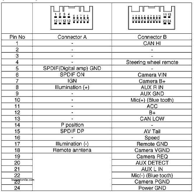 wiring diagram gallery pioneer avh 120bt wiring diagram