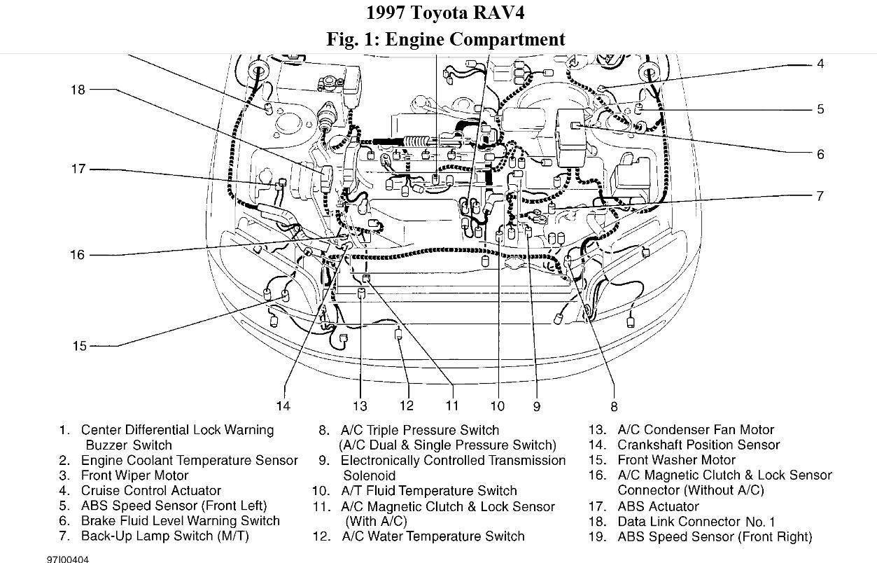 2006 Rav4 Engine Compartment Diagram - Gm 3100 Wiring Diagram -  source-auto4.yenpancane.jeanjaures37.frWiring Diagram Resource