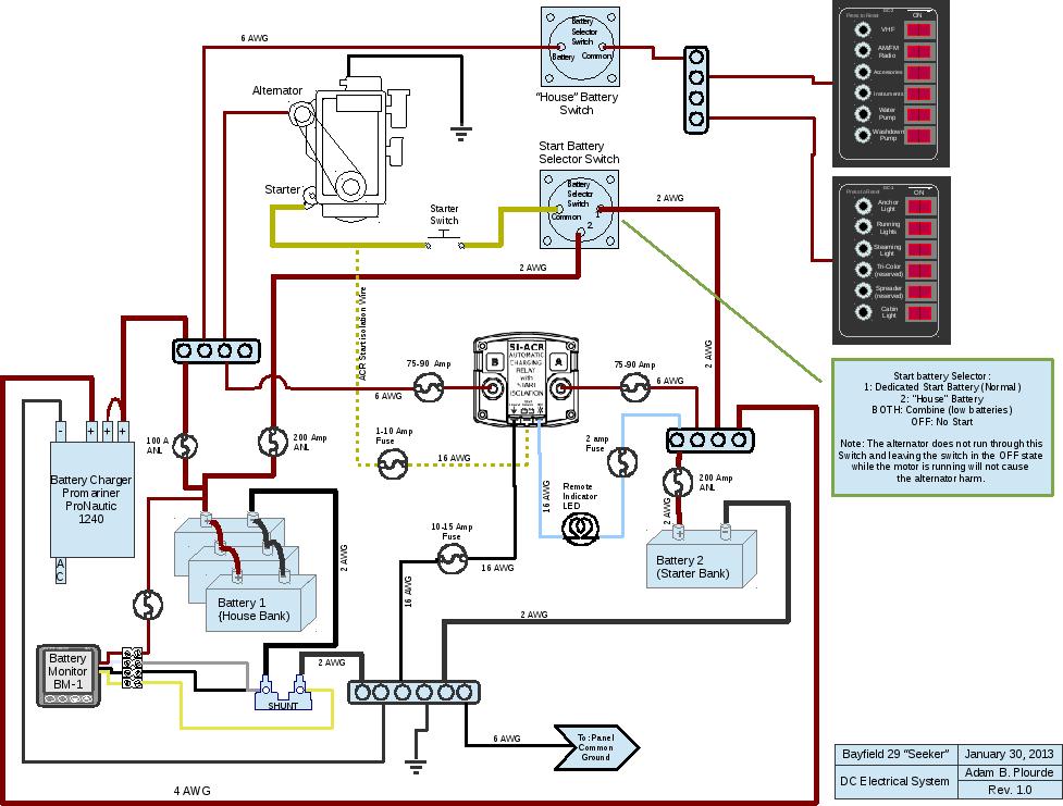larson boat wiring diagram wiring diagram for free download