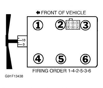 [EQHS_1162]  KW_7615] Further Ford Firing Order On 1994 Ford Ranger V6 4 0 Engine Diagram  Download Diagram | Ford Mustang Wiring Diagram Explorer 4 0 Firing |  | Onica Socad Dext Sarc Ehir Estep Salv Mohammedshrine Librar Wiring 101